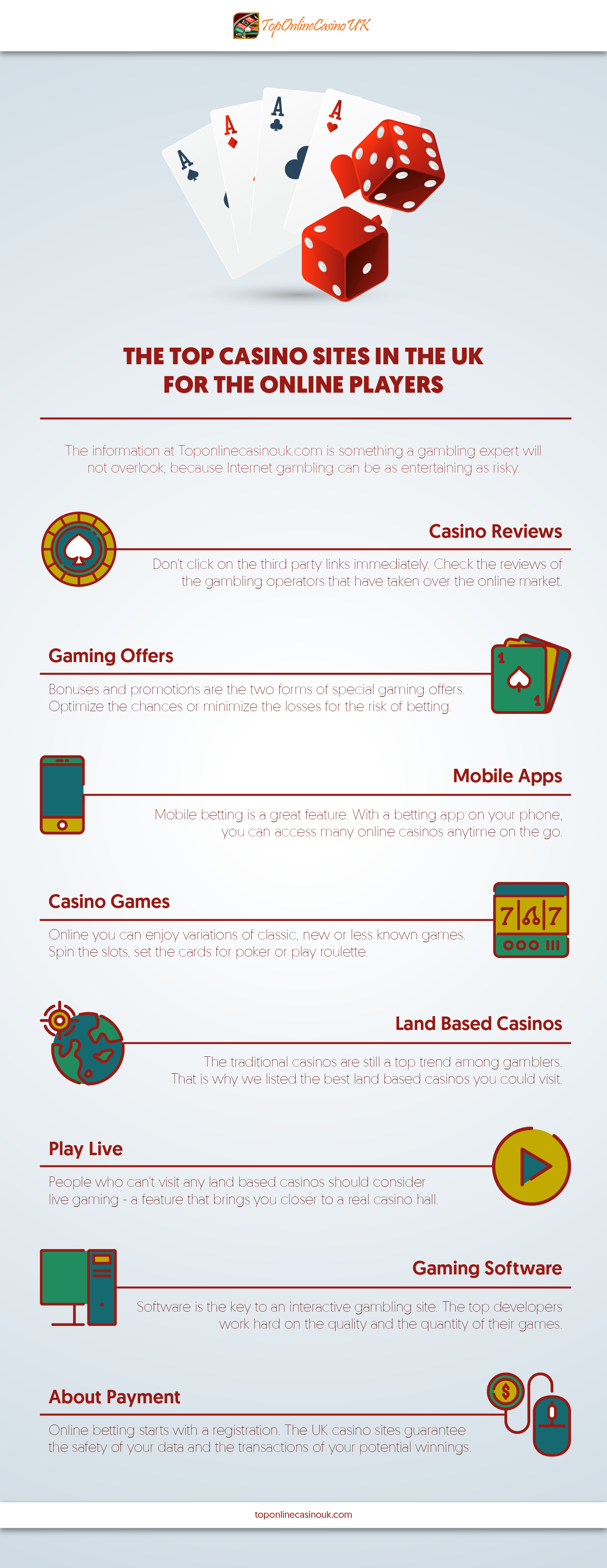 top online casino uk infographic